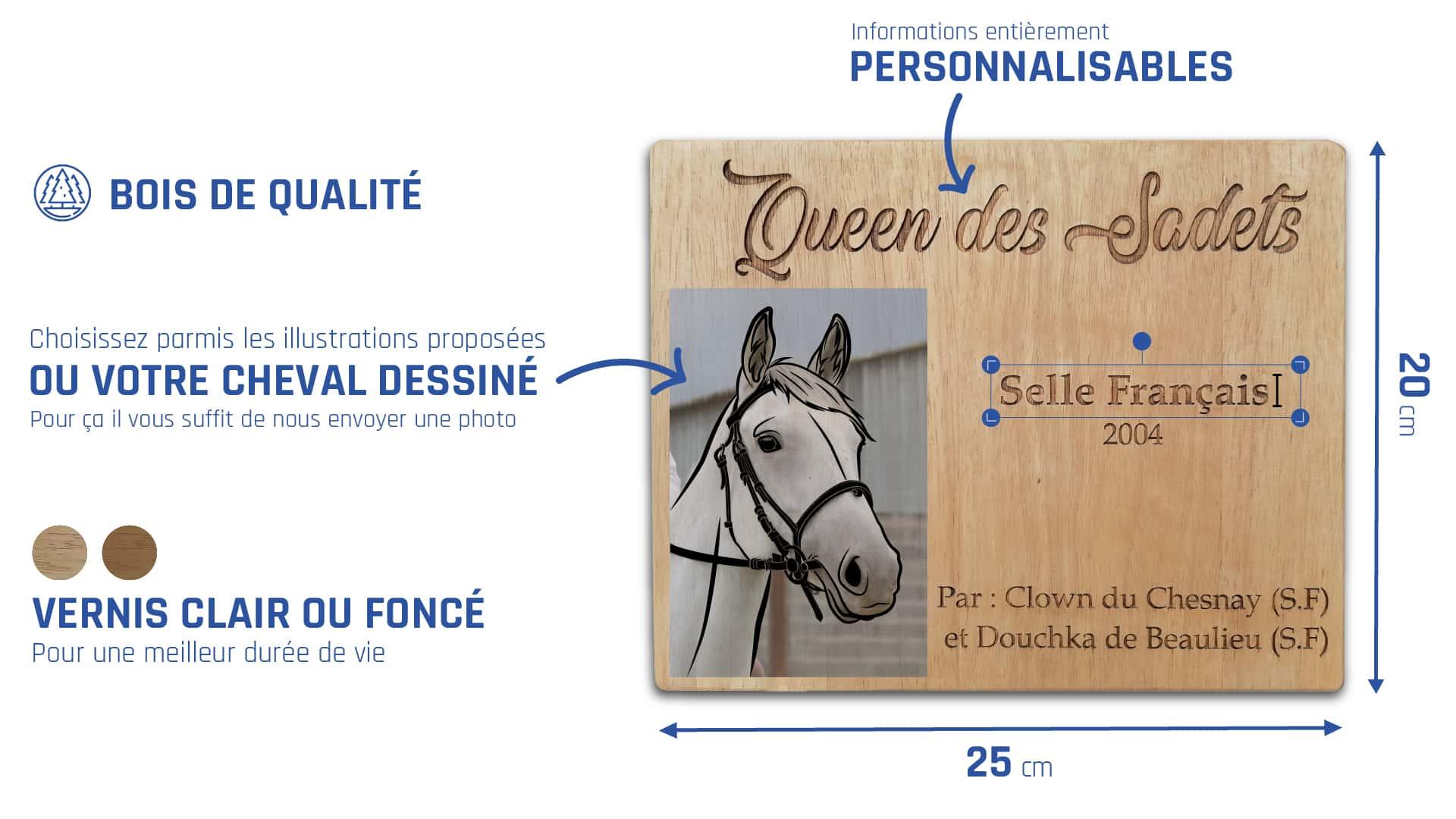Plaque de box personnalisable